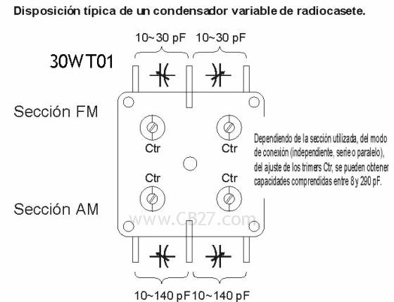Condensador variable. José Luis (30WT01)