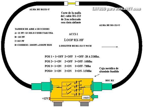 Esquema antena recepción multibanda