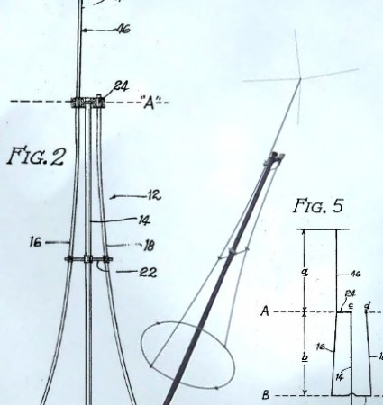Antena Avanti Astroplane