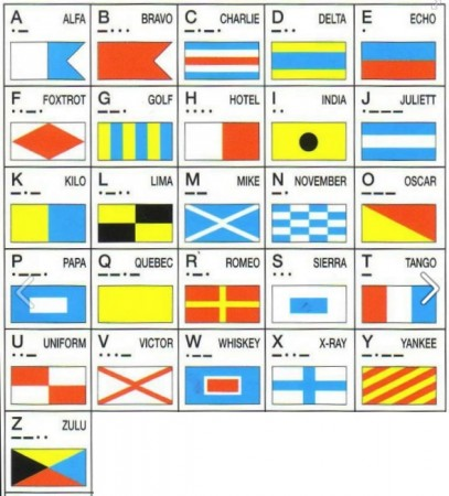 ICAO flags