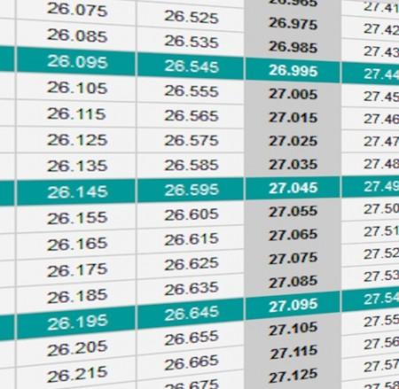 Canales y frecuencias CB 27 MHz