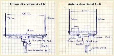 La variante A-4M y la A-8, que junto a la A-4 anterior arrojaron los mejores resultados