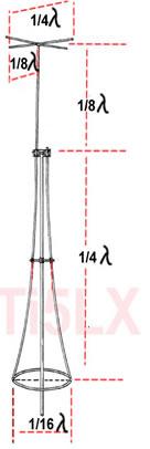 Figura 5. Antena Avanti patentada