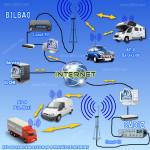 Fig 2: Composición de una red de radioenlaces a través de Internet.