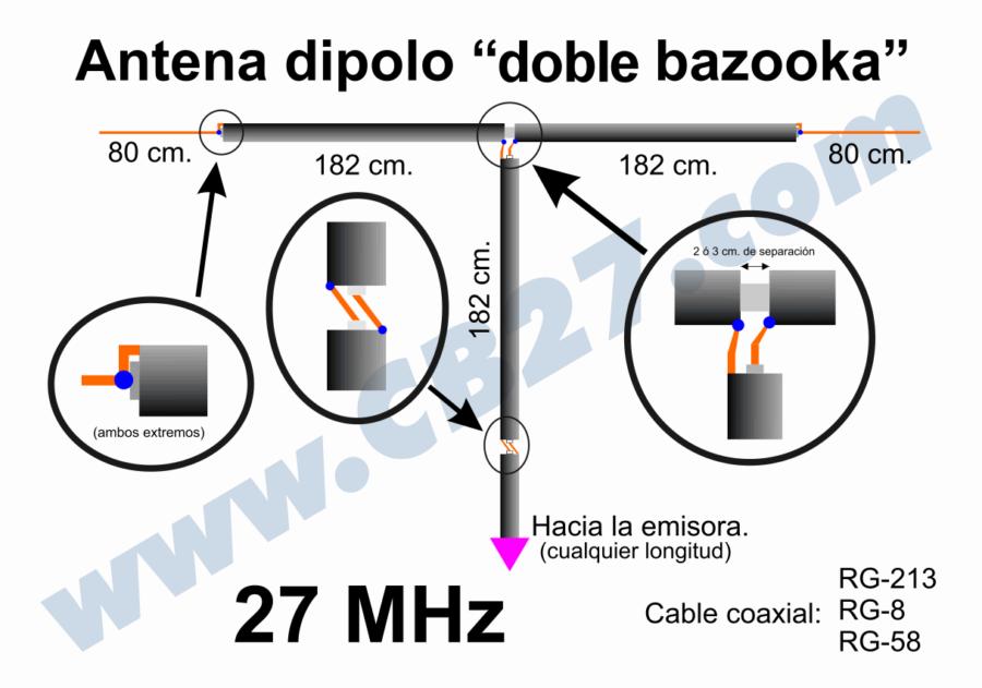 Antena dipolo doble bazooka para 27 MHz